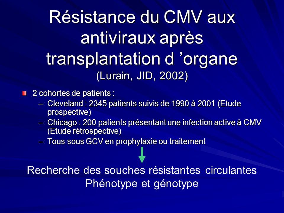 Résistance du CMV aux antiviraux après transplantation d organe (Lurain, JID, 2002) 2 cohortes de patients : –Cleveland : 2345 patients suivis de 1990