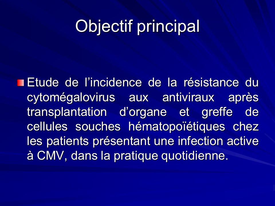Objectif principal Etude de lincidence de la résistance du cytomégalovirus aux antiviraux après transplantation dorgane et greffe de cellules souches