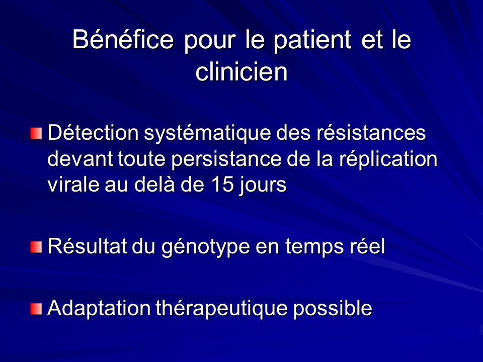 Bénéfice pour le patient et le clinicien Détection systématique des résistances devant toute persistance de la réplication virale au delà de 15 jours