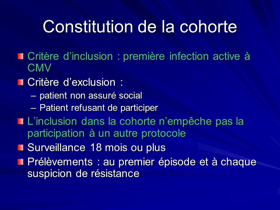 Constitution de la cohorte Critère dinclusion : première infection active à CMV Critère dexclusion : –patient non assuré social –Patient refusant de p