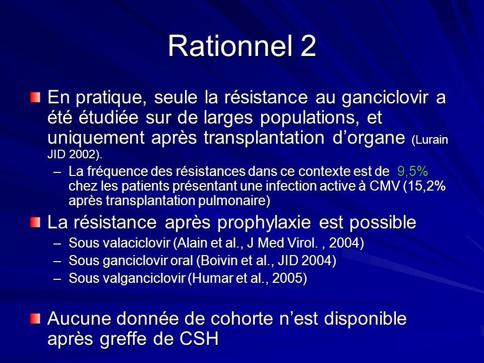 Rationnel 2 En pratique, seule la résistance au ganciclovir a été étudiée sur de larges populations, et uniquement après transplantation dorgane (Lura