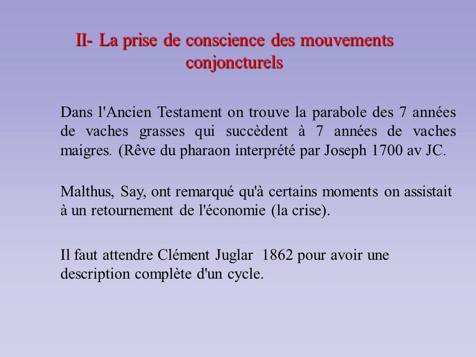 II- La prise de conscience des mouvements conjoncturels Dans l'Ancien Testament on trouve la parabole des 7 années de vaches grasses qui succèdent à 7