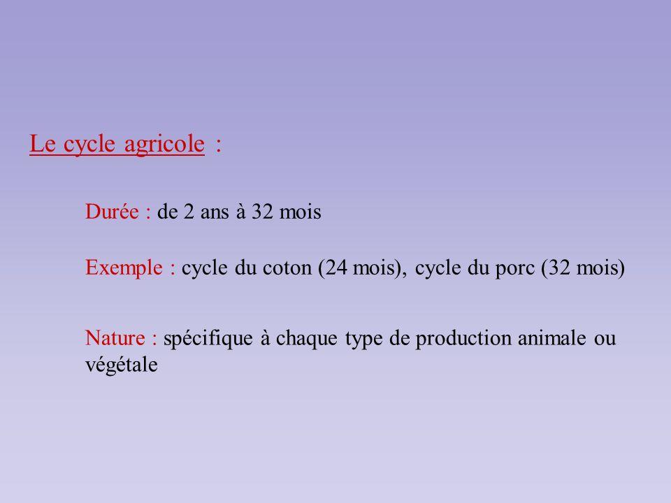 Le cycle agricole : Durée : de 2 ans à 32 mois Exemple : cycle du coton (24 mois), cycle du porc (32 mois) Nature : spécifique à chaque type de produc