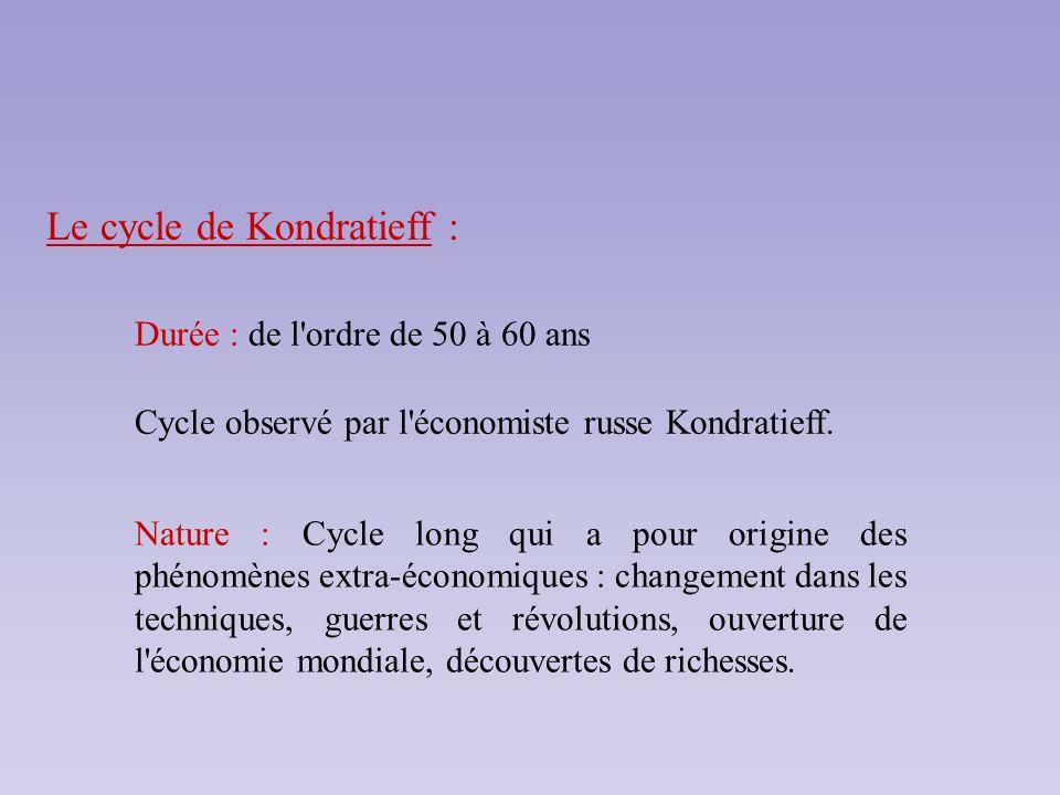 Le cycle de Kondratieff : Durée : de l'ordre de 50 à 60 ans Cycle observé par l'économiste russe Kondratieff. Nature : Cycle long qui a pour origine d