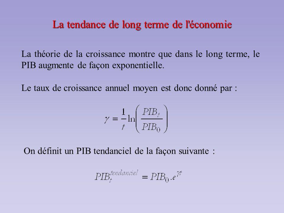 La tendance de long terme de l'économie La théorie de la croissance montre que dans le long terme, le PIB augmente de façon exponentielle. Le taux de