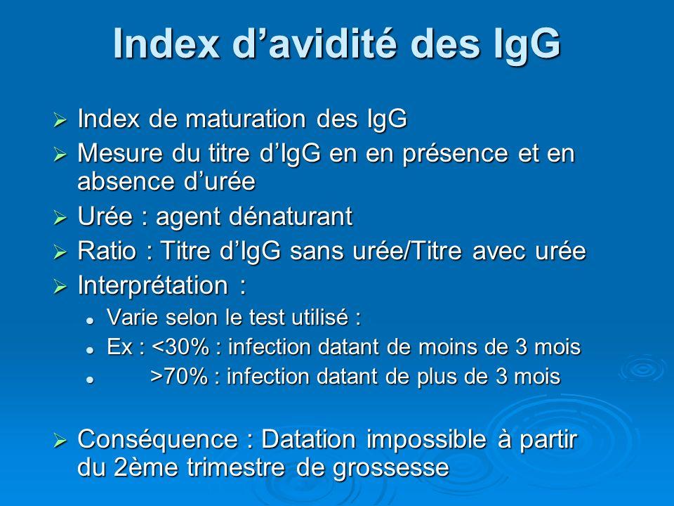Index davidité des IgG Index de maturation des IgG Index de maturation des IgG Mesure du titre dIgG en en présence et en absence durée Mesure du titre