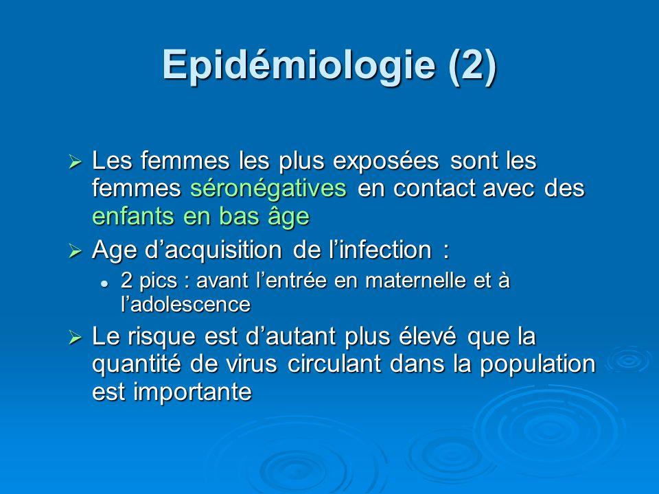 Epidémiologie (2) Les femmes les plus exposées sont les femmes séronégatives en contact avec des enfants en bas âge Les femmes les plus exposées sont