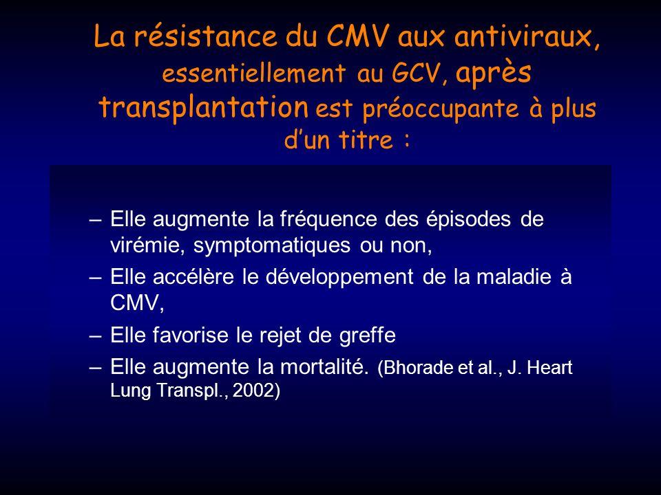 La résistance du CMV aux antiviraux, essentiellement au GCV, après transplantation est préoccupante à plus dun titre : –Elle augmente la fréquence des épisodes de virémie, symptomatiques ou non, –Elle accélère le développement de la maladie à CMV, –Elle favorise le rejet de greffe –Elle augmente la mortalité.