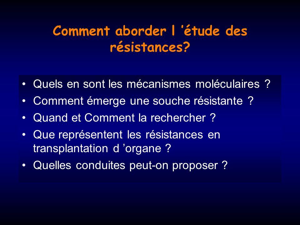 Facteurs de risque (Lurain, JID, 2002) Transplantation pulmonaire Statut D+/R- (28/30 patients hébergeant une souche résistante) Plusieurs mois ou années de traitement cumulé