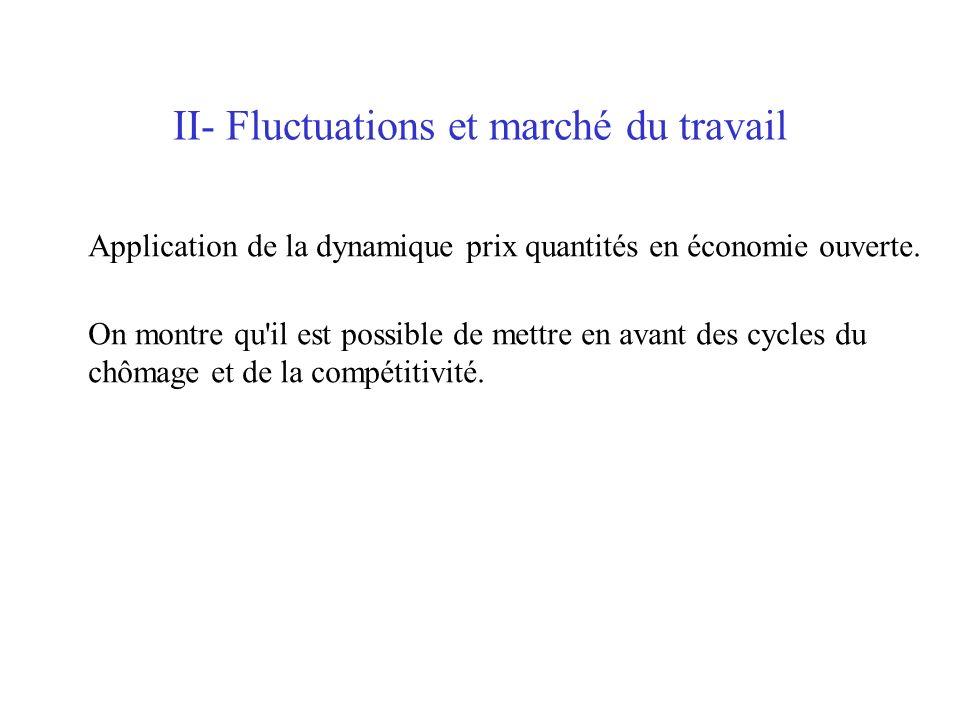 II- Fluctuations et marché du travail Application de la dynamique prix quantités en économie ouverte. On montre qu'il est possible de mettre en avant