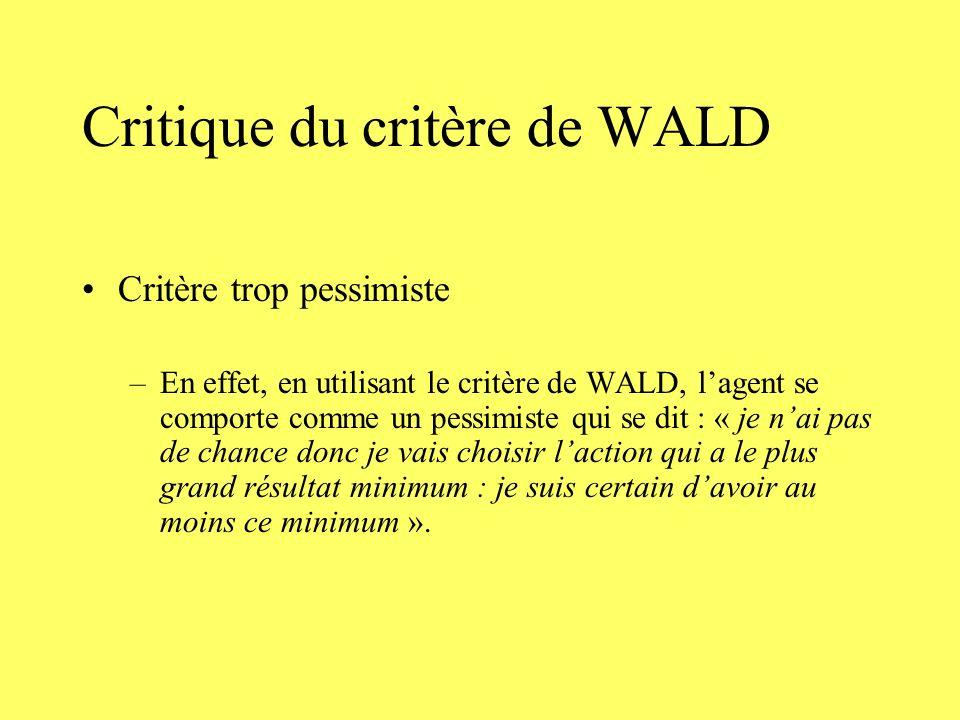 Critique du critère de WALD Critère trop pessimiste –En effet, en utilisant le critère de WALD, lagent se comporte comme un pessimiste qui se dit : « je nai pas de chance donc je vais choisir laction qui a le plus grand résultat minimum : je suis certain davoir au moins ce minimum ».