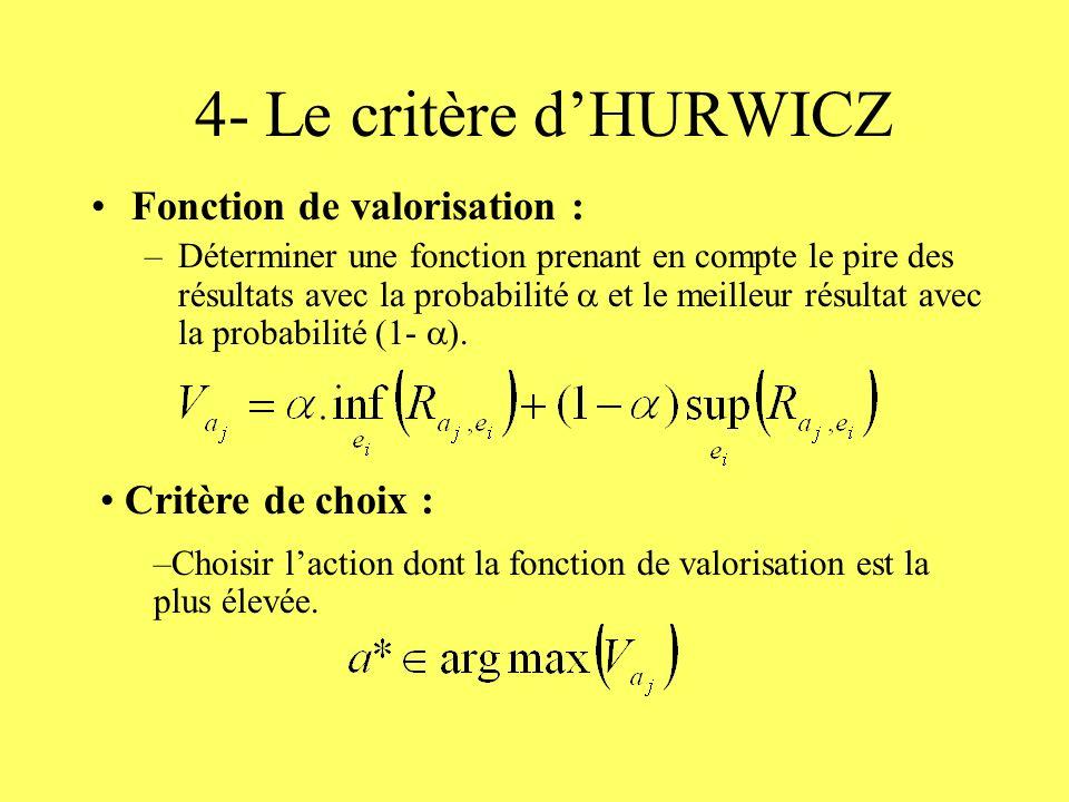 4- Le critère dHURWICZ Fonction de valorisation : –Déterminer une fonction prenant en compte le pire des résultats avec la probabilité et le meilleur