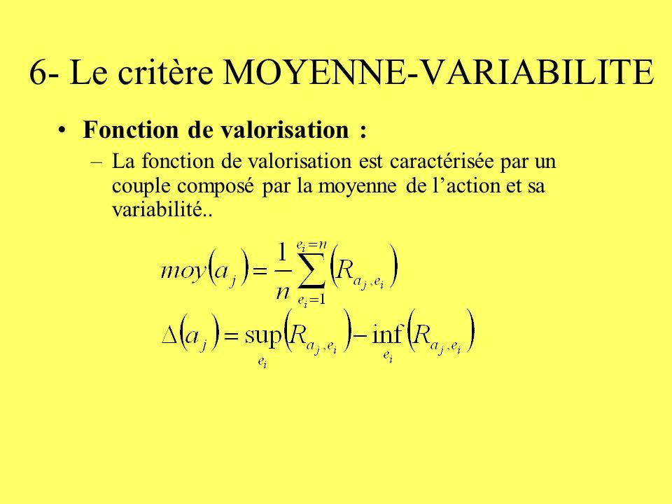 6- Le critère MOYENNE-VARIABILITE Fonction de valorisation : –La fonction de valorisation est caractérisée par un couple composé par la moyenne de laction et sa variabilité..