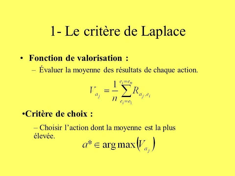1- Le critère de Laplace Fonction de valorisation : –Évaluer la moyenne des résultats de chaque action. Critère de choix : – Choisir laction dont la m
