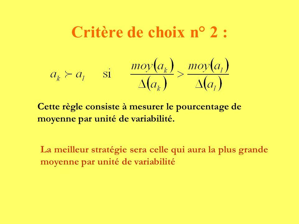 Cette règle consiste à mesurer le pourcentage de moyenne par unité de variabilité.
