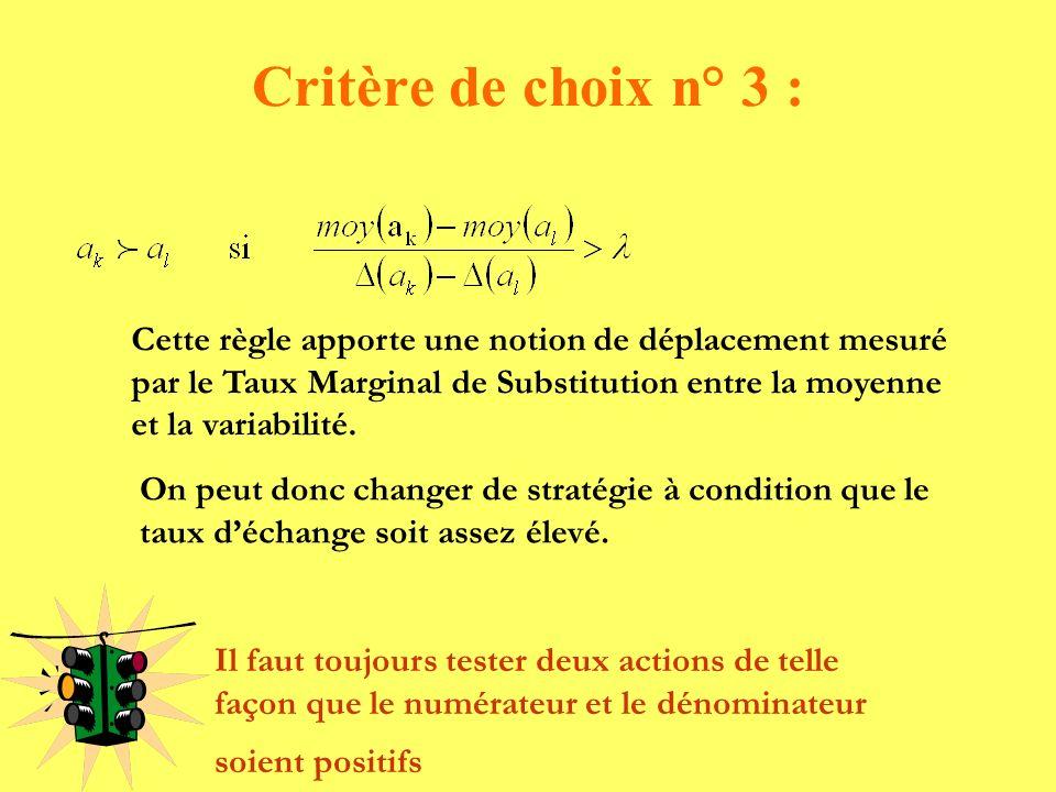 Cette règle apporte une notion de déplacement mesuré par le Taux Marginal de Substitution entre la moyenne et la variabilité. Critère de choix n° 3 :