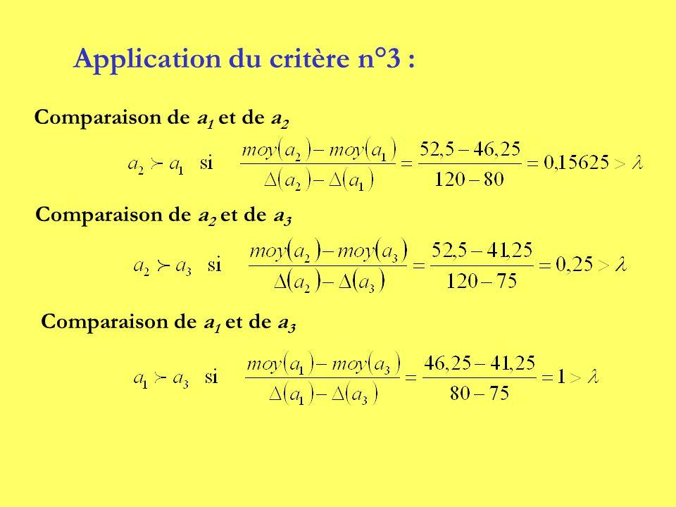 Application du critère n°3 : Comparaison de a 1 et de a 2 Comparaison de a 2 et de a 3 Comparaison de a 1 et de a 3