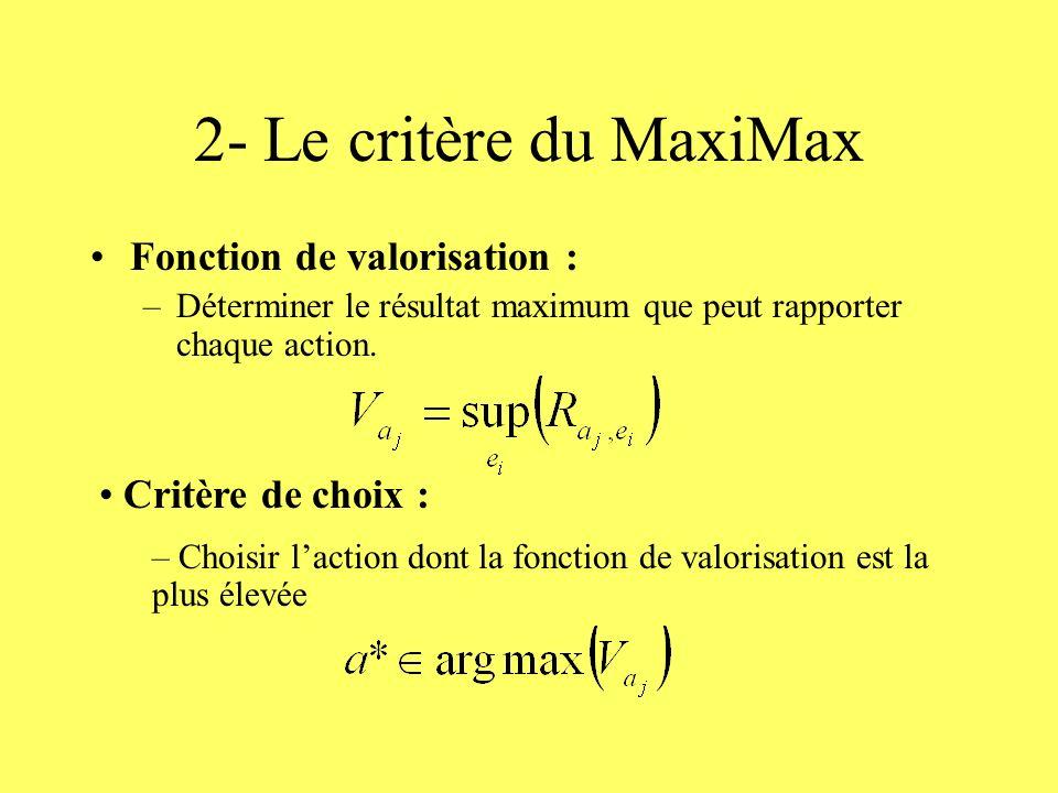 2- Le critère du MaxiMax Fonction de valorisation : –Déterminer le résultat maximum que peut rapporter chaque action. Critère de choix : – Choisir lac