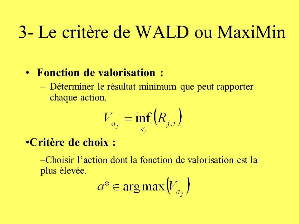 3- Le critère de WALD ou MaxiMin Fonction de valorisation : –Déterminer le résultat minimum que peut rapporter chaque action. Critère de choix : –Choi