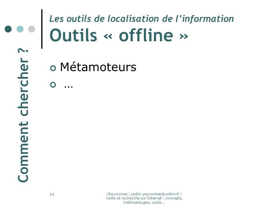 CPeyronnet | cedric.peyronnet@unilim.fr | Veille et recherche sur Internet : concepts, méthodologies, outils... 14 Les outils de localisation de linfo