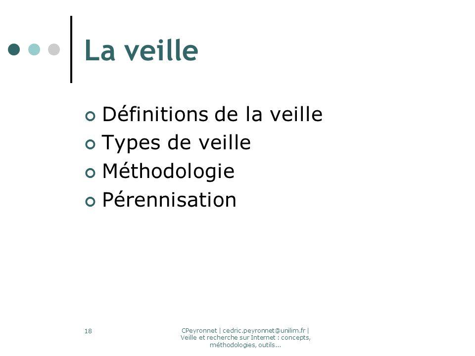CPeyronnet | cedric.peyronnet@unilim.fr | Veille et recherche sur Internet : concepts, méthodologies, outils... 18 La veille Définitions de la veille