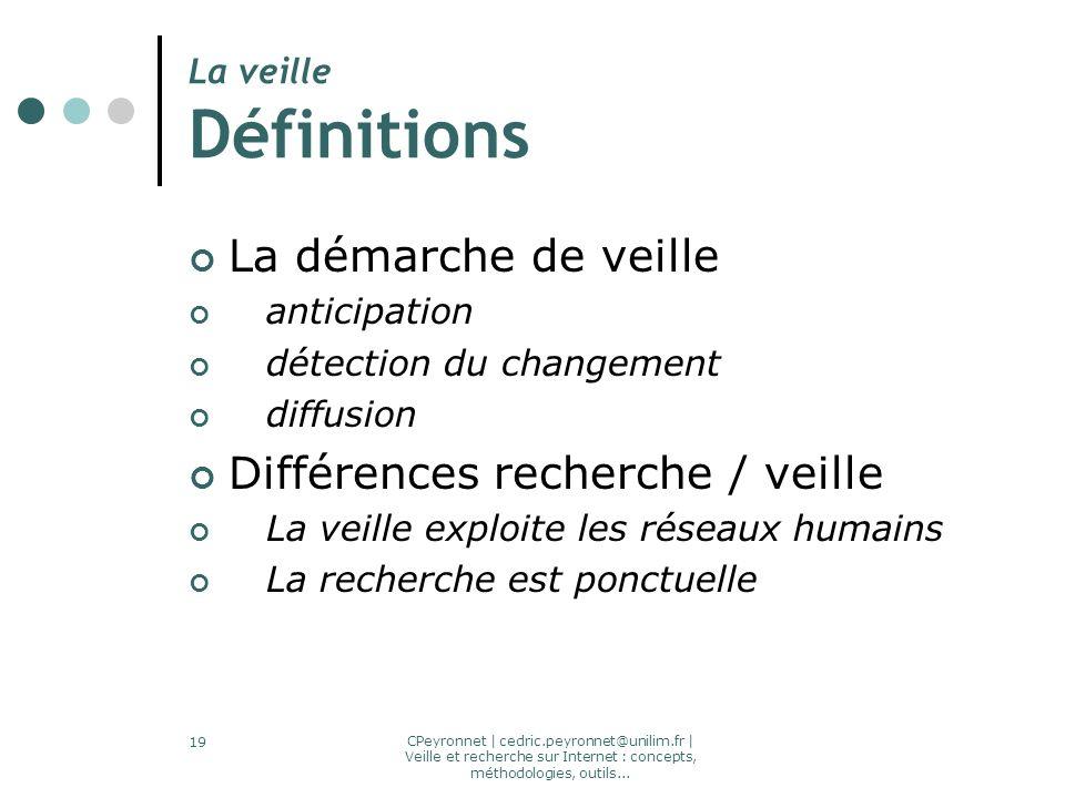 CPeyronnet | cedric.peyronnet@unilim.fr | Veille et recherche sur Internet : concepts, méthodologies, outils... 19 La veille Définitions La démarche d