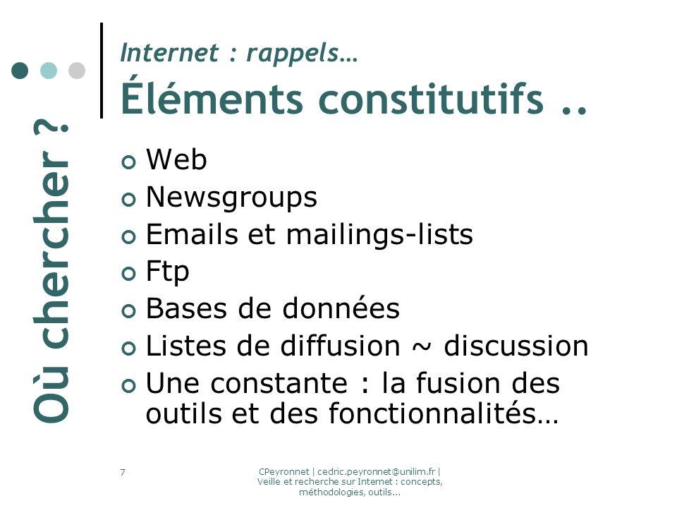 CPeyronnet | cedric.peyronnet@unilim.fr | Veille et recherche sur Internet : concepts, méthodologies, outils... 7 Internet : rappels… Éléments constit