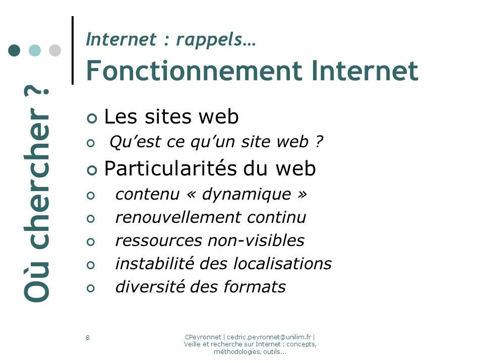 CPeyronnet | cedric.peyronnet@unilim.fr | Veille et recherche sur Internet : concepts, méthodologies, outils... 8 Internet : rappels… Fonctionnement I