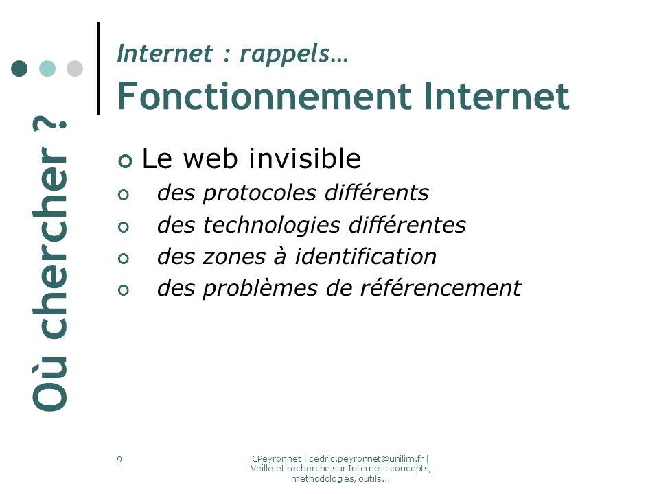 CPeyronnet | cedric.peyronnet@unilim.fr | Veille et recherche sur Internet : concepts, méthodologies, outils... 9 Internet : rappels… Fonctionnement I