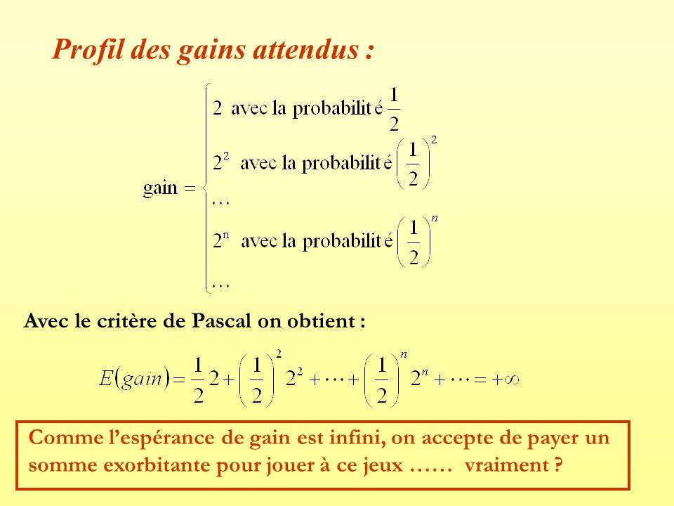 Profil des gains attendus : Avec le critère de Pascal on obtient : Comme lespérance de gain est infini, on accepte de payer un somme exorbitante pour