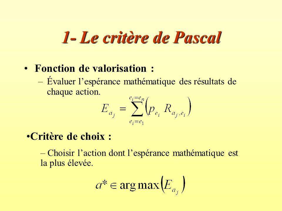 1- Le critère de Pascal Fonction de valorisation : –Évaluer lespérance mathématique des résultats de chaque action. Critère de choix : – Choisir lacti