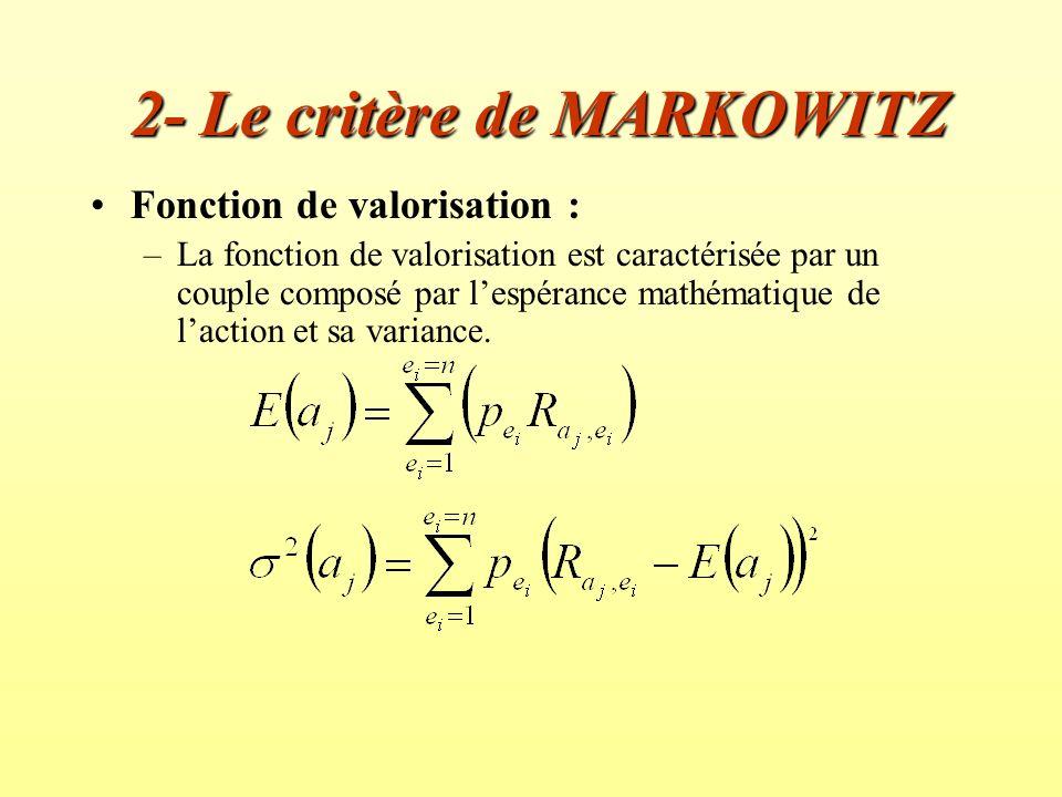 2- Le critère de MARKOWITZ Fonction de valorisation : –La fonction de valorisation est caractérisée par un couple composé par lespérance mathématique