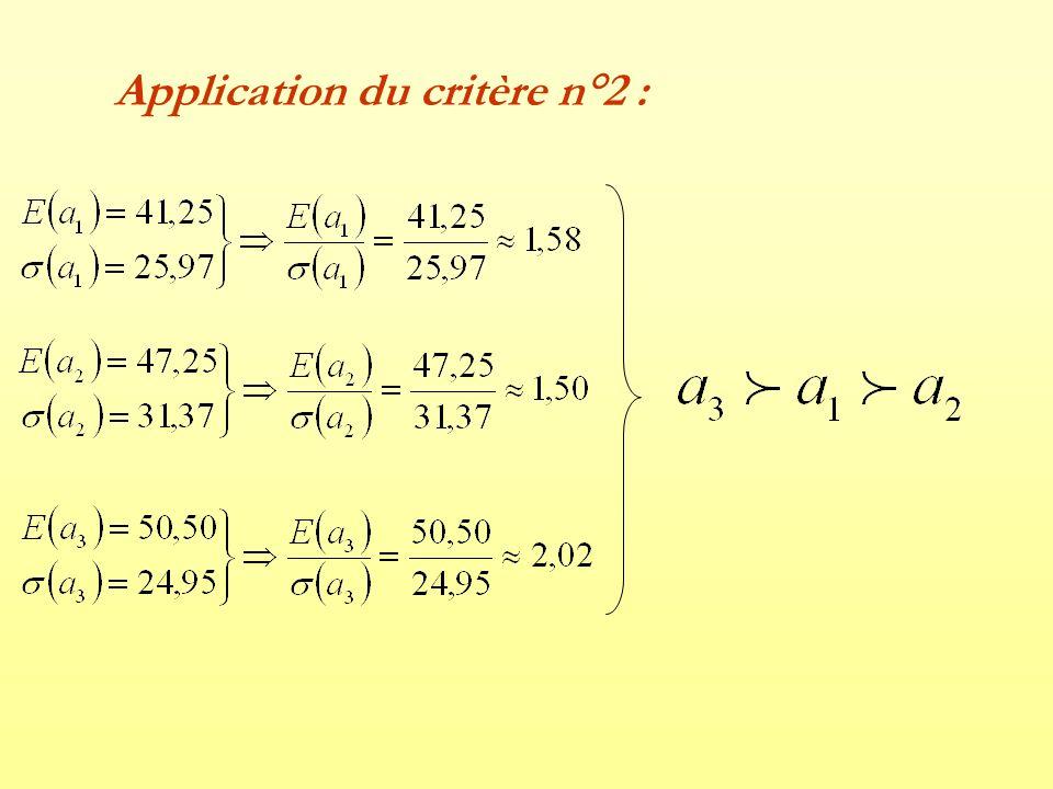 Cette règle apporte une notion de déplacement mesuré par le Taux Marginal de Substitution entre lespérance et lécart type.
