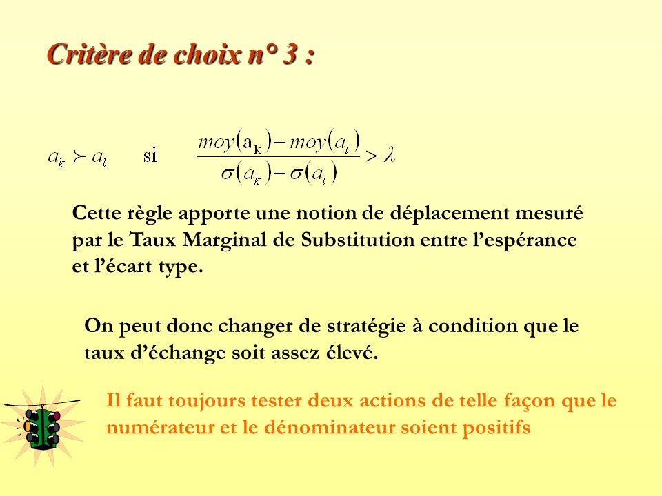 Cette règle apporte une notion de déplacement mesuré par le Taux Marginal de Substitution entre lespérance et lécart type. Critère de choix n° 3 : On