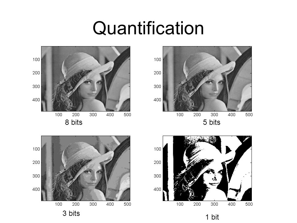 Quantification 8 bits 3 bits 1 bit 5 bits