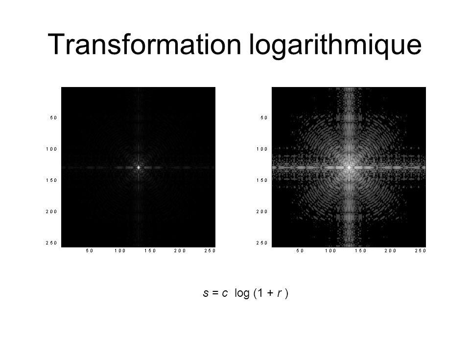 Transformation logarithmique s = c log (1 + r )