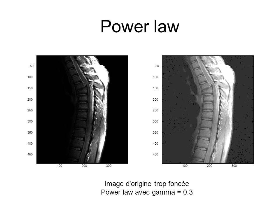 Power law Image dorigine trop foncée Power law avec gamma = 0.3 100200300 50 100 150 200 250 300 350 400 450 100200300 50 100 150 200 250 300 350 400 450