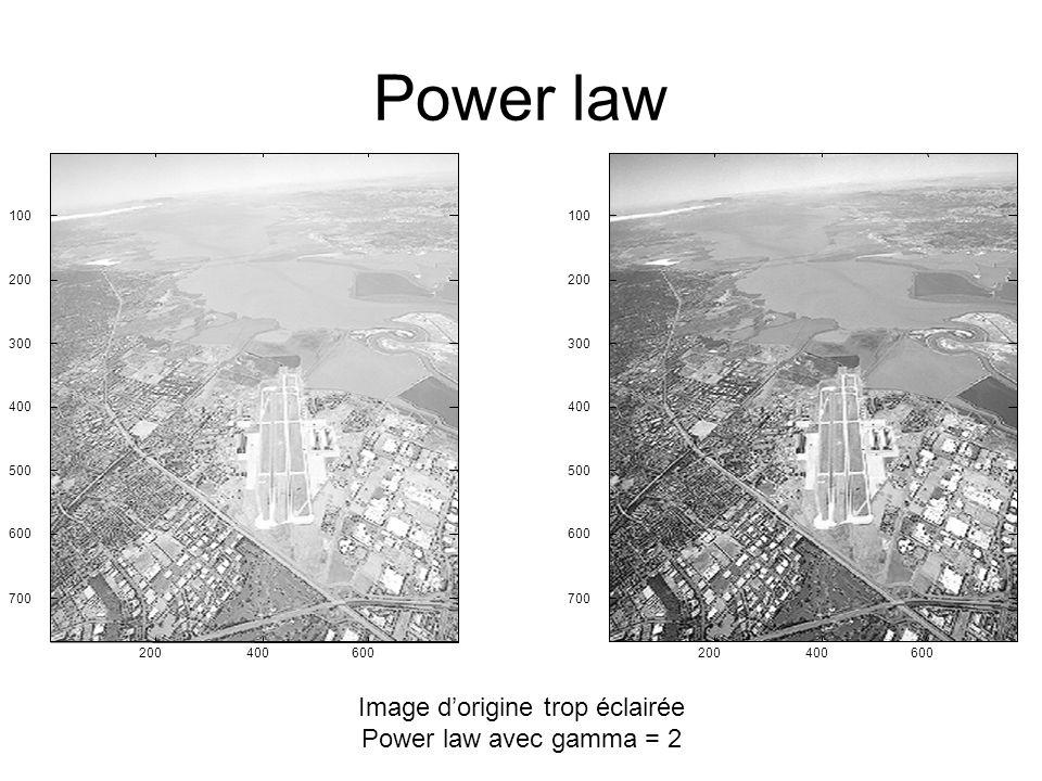 200400600 100 200 300 400 500 600 700 200400600 100 200 300 400 500 600 700 Image dorigine trop éclairée Power law avec gamma = 2 Power law