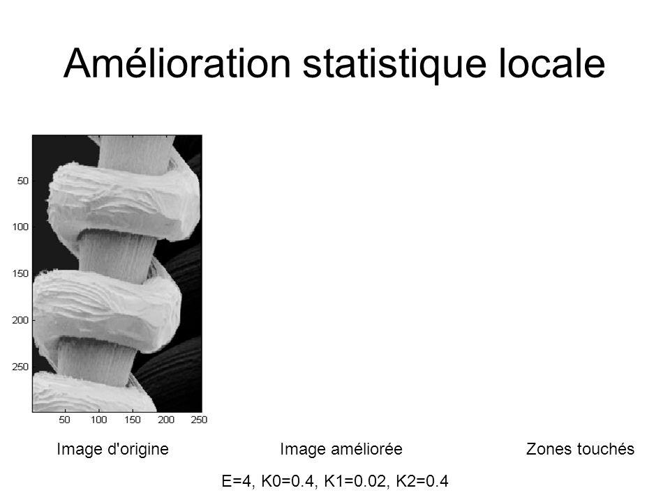 Amélioration statistique locale E=4, K0=0.4, K1=0.02, K2=0.4 Zones touchésImage amélioréeImage d'origine