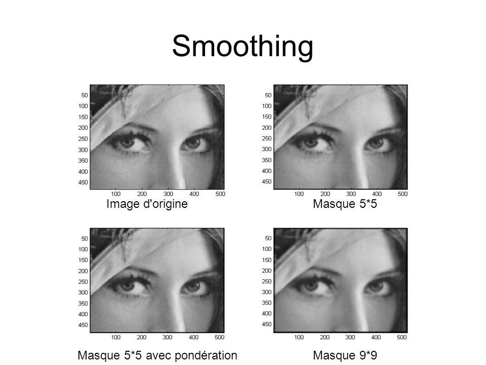Smoothing Image d origineMasque 5*5 Masque 5*5 avec pondérationMasque 9*9
