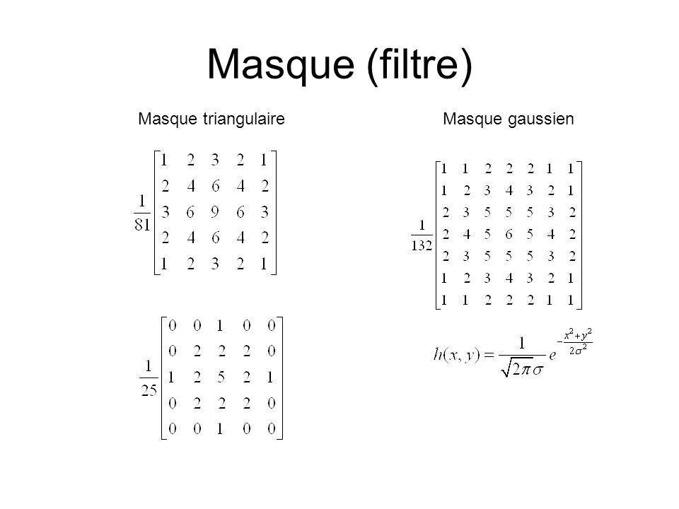 Masque gaussienMasque triangulaire Masque (filtre)