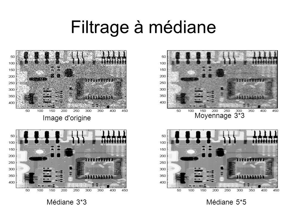Filtrage à médiane Médiane 3*3Médiane 5*5 Moyennage 3*3 Image d origine