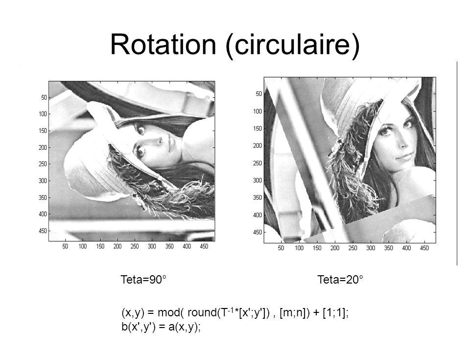 Rotation (circulaire) Teta=90°Teta=20° (x,y) = mod( round(T -1 *[x ;y ]), [m;n]) + [1;1]; b(x ,y ) = a(x,y);