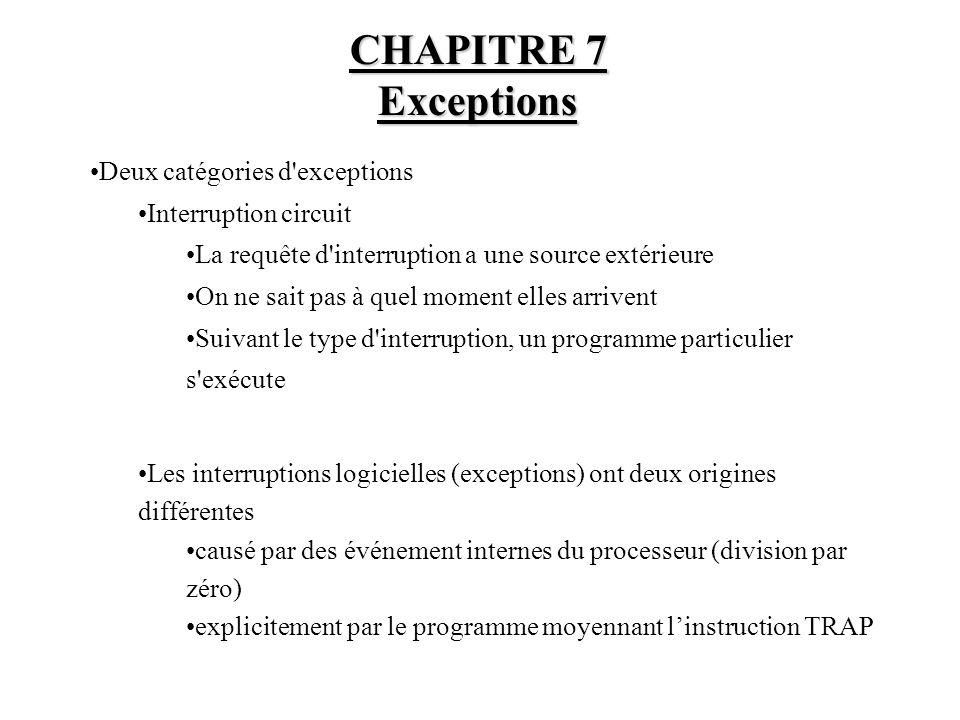 CHAPITRE 7 Exceptions Deux catégories d'exceptions Interruption circuit La requête d'interruption a une source extérieure On ne sait pas à quel moment