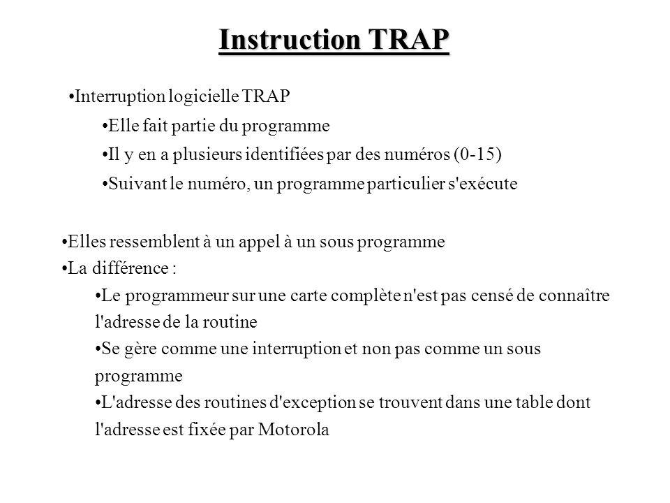 Instruction TRAP Elles ressemblent à un appel à un sous programme La différence : Le programmeur sur une carte complète n'est pas censé de connaître l