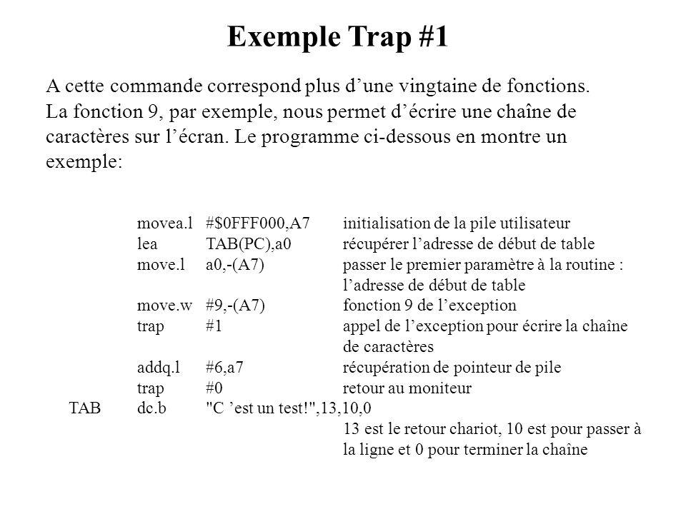 Exemple Trap #1 A cette commande correspond plus dune vingtaine de fonctions. La fonction 9, par exemple, nous permet décrire une chaîne de caractères