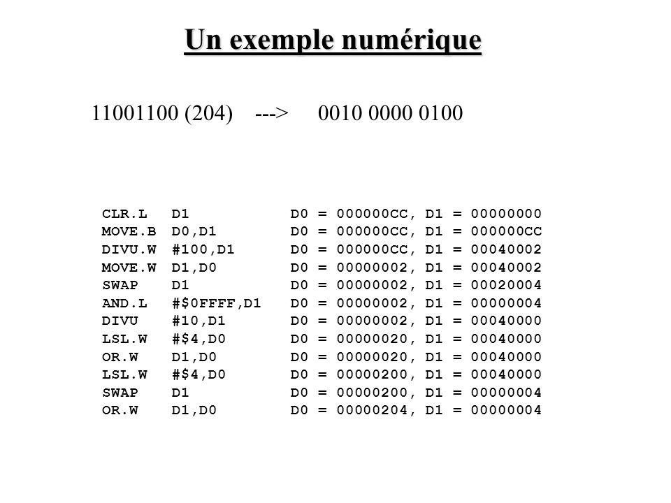 MOVEA.L#A,A0 A0 is base of matrix A MOVEA.L#B,A1 A1 is base of matrix B MOVEA.L#C,A2 A2 is base of matrix C CLR.WD2 Clear element offset MOVE.W#m,D0 D0 is row counter L2MOVE.W#n,D1 D1 is column counter L1MOVE.B (A0,D2.W),D6 Get element from A ADD.B (A1,D2.W),D6 Add element from B MOVE.B D6,(A2,D2.W) Store sum in C ADDQ.W #1,D2 Increment element pointer SUB.W #1,D1 Repeat for n columns BNE L1 SUB.W #1,D0 Repeat for m rows BNE L2 C = A + B, A, B, C sont des matrices mxn les matrices sont sauvegardée ligne par ligne a 1,1 est à l adresse A a i,j est à l adresse A+(i-1)n+j-1 Addition matricielle