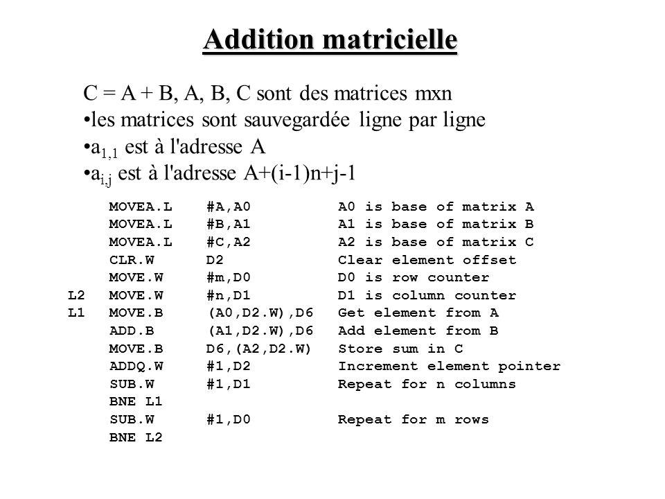 ONE_CNT MOVEM.L D1-D2,-(A7) Save D1 and D2 CLR.B D1 Clear 1s counter MOVEQ #7,D2 D2 points to MSB NXT_BIT BTST D2,D0 Test D2th bit of D0 BEQ.S LP_TST Do nothing if 0 ADDQ.B #1,D1 Else incr 1s cnt LP_TST SUBQ.B #1,D2 Decr bit pointer BGE NXT_BIT Repeat until done MOVE.B D1,D0 Put count in D0 MOVEM.L(A7)+,D1-D2 Restore D1 and D2 RTS Return Sous programme pour compter le nombre de 1 dans un octet – D0.B : registre d entrée/sortie Compteur de 1