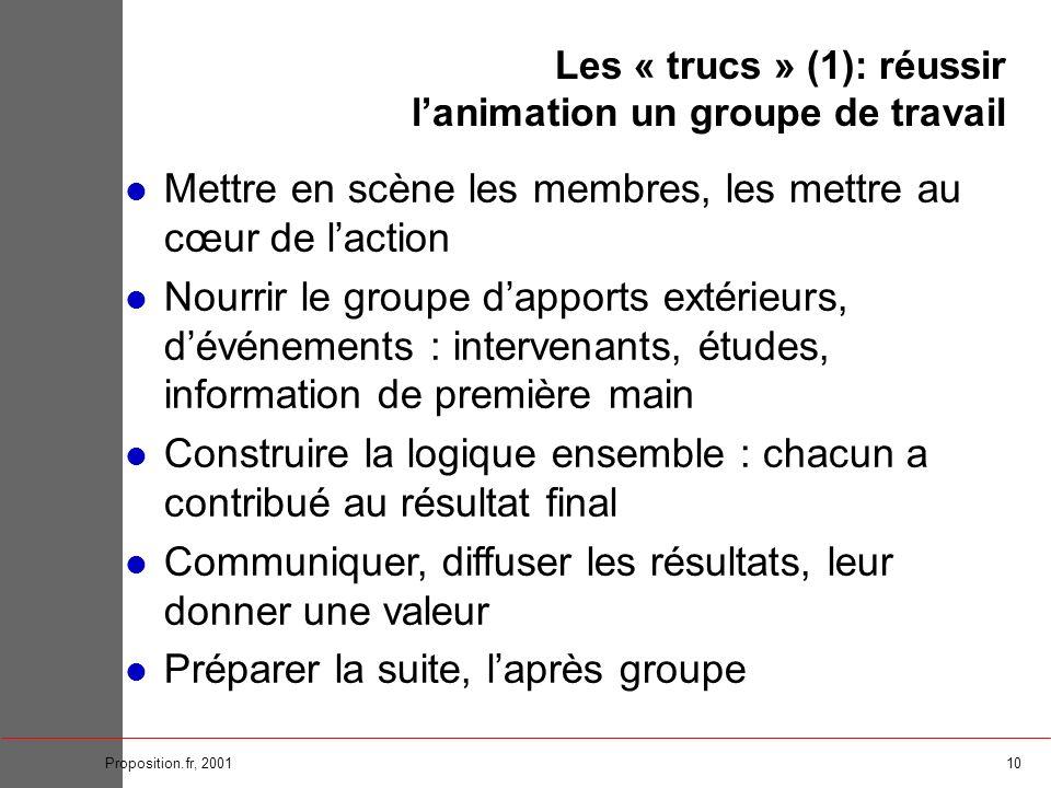 10Proposition.fr, 2001 Mettre en scène les membres, les mettre au cœur de laction Nourrir le groupe dapports extérieurs, dévénements : intervenants, é