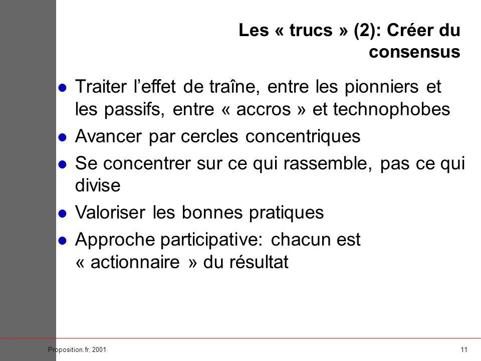 11Proposition.fr, 2001 Traiter leffet de traîne, entre les pionniers et les passifs, entre « accros » et technophobes Avancer par cercles concentrique